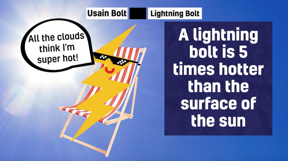 A lighting bolt is five times hotter than the surface of the sun