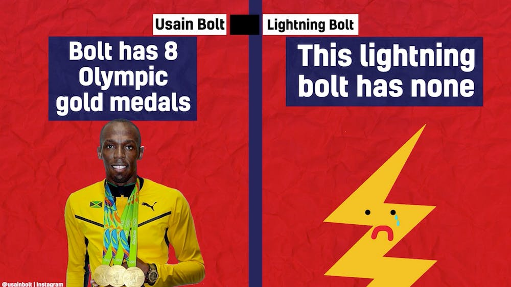 Usain Bolt has 8 Olympic medals –a lightning bolt has none