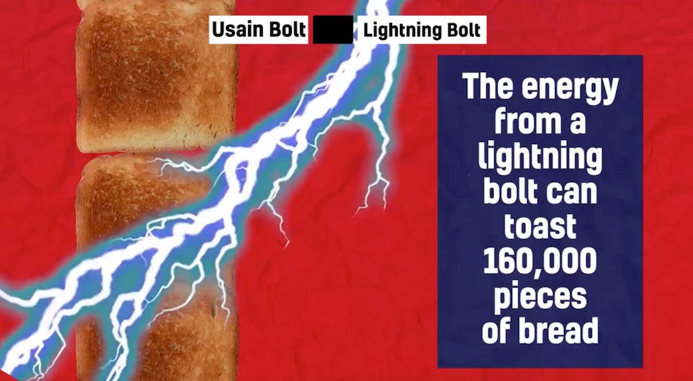 The energy from a lightning bolt can toast 160,000 slices of bread